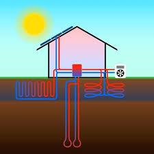 Ekološka toplotna črpalka zemlja voda uporabi toploto zemlje